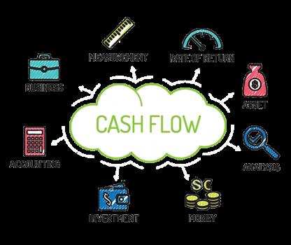 Cash Flow Friendly Workers