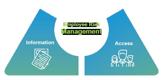 SimplyHR, Mitigating Employee Risk, Virtually